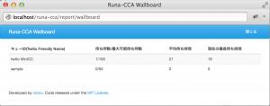 Runa-CCA_1_1_1_Wallboard
